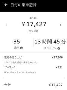ウーバーイーツ(Uber Eats)バイトで17,427円稼いだ画像