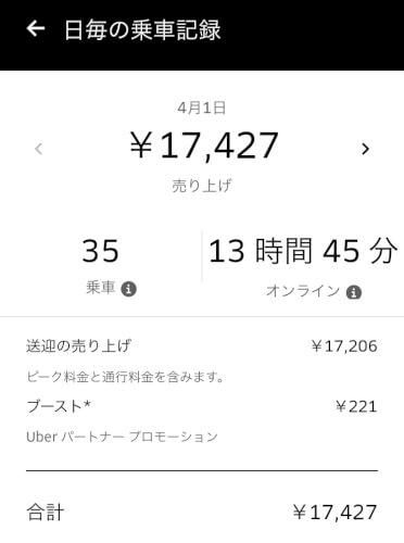 ウーバーイーツ(Uber Eats)1日17427円稼いだ画像