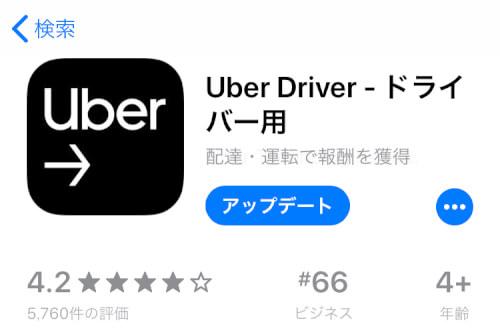 ウーバーイーツ(Uber Eats)配達員向けアプリの仕組みについての画像