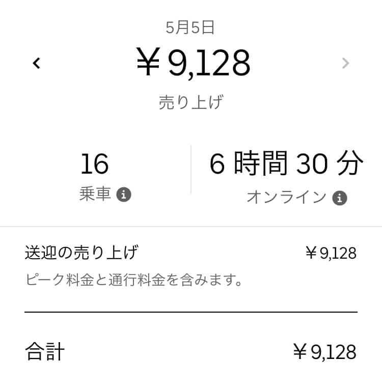 2019年5月5日ウーバーイーツ収入
