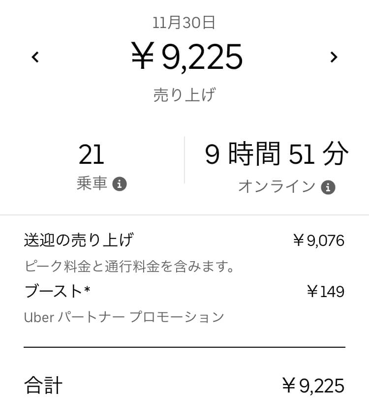 Uber Eats(ウーバーイーツ) 大阪はバイトより稼げるかトライした結果「9225円」稼いだ画像