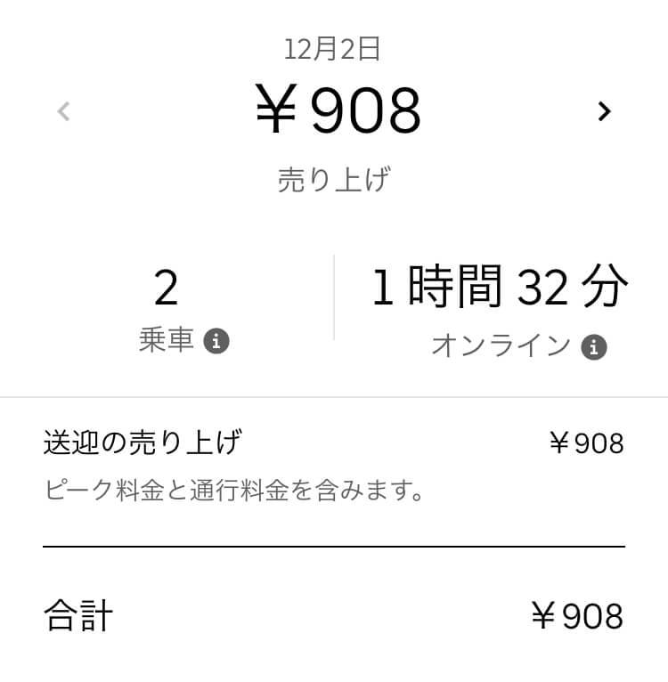 Uber Eats(ウーバーイーツ) 大阪はバイトより稼げるかトライした結果「908円」稼いだ画像