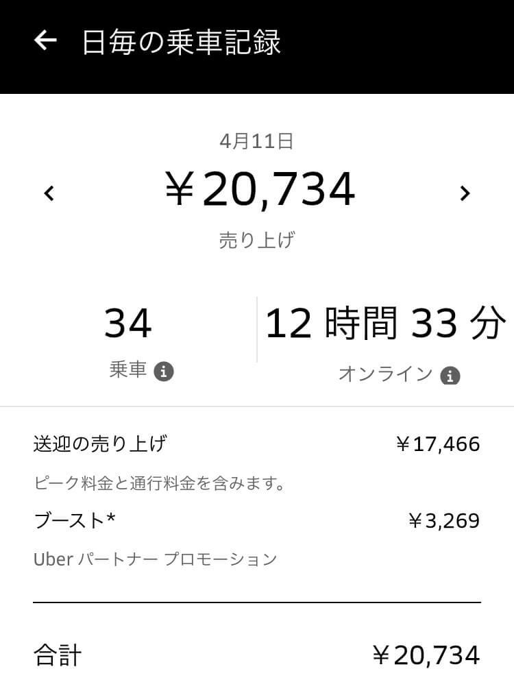 バイトより稼げたウーバーイーツ配達員の収入結果・・・20734円