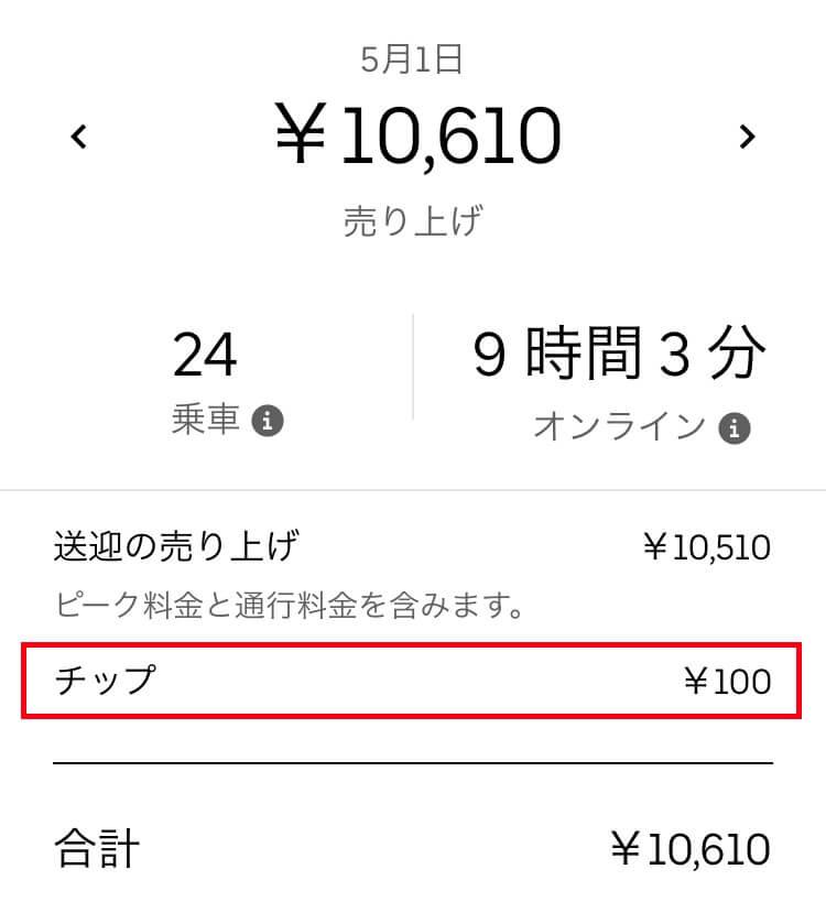 Uber Eats(ウーバーイーツ) でバイトの時給を超えるチップ制度で100円稼いだ画像