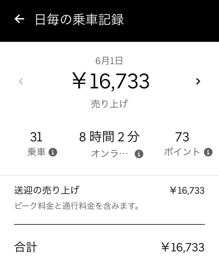 Uber Eats(ウーバーイーツ) 雨の日は時給2000円稼げるチャンス