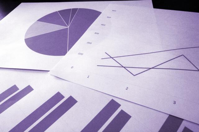 ライバル企業参入により価格競争に陥る