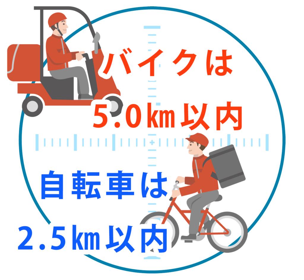 出前館業務委託配達員の配達距離はバイクが5km以内、自転車は2.5km以内です