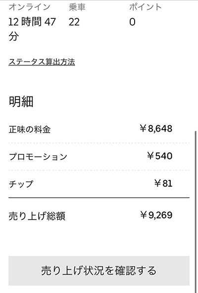 ウーバーイーツ奈良バイトの売上結果1日目