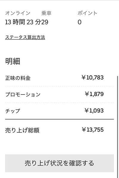ウーバーイーツ奈良バイトの売上結果2日目
