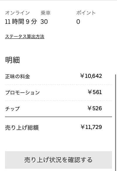 ウーバーイーツ奈良バイトの売上結果3日目